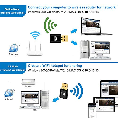 Aigital Adaptador WiFi USB,  Driver Free Receptor WiFi Dongle Inalámbrico con Doble Banda AC 600 Mbps, Seguridad Avanzada para PC/Desktop/Laptop, Soporte Windows 10/8 /8.1/7 /Vista/XP/MacOS