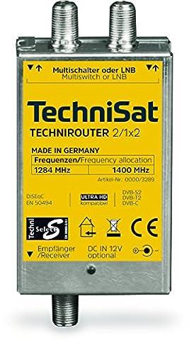 TechniSat TECHNIROUTER MINI 2/1x2, Einkabellösung / Verteiler für Twin-Empfang, bis zu 2 Orbit-Positionen über ein Kabel (z. B. ASTRA und Hotbird)