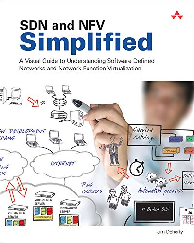 SDN and NFV Simplified: A Visual Guide to Understanding Software Defined Networks and Network Function Virtualization (English Edition)