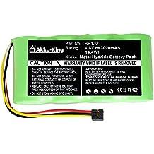 Akku-King 20108969 Níquel metal hidruro 3000mAh 4.8V batería recargable - Batería/Pila recargable (3000 mAh, 14,4 Wh, Níquel metal hidruro, 4,8 V, Negro, Verde, 1 pieza(s))
