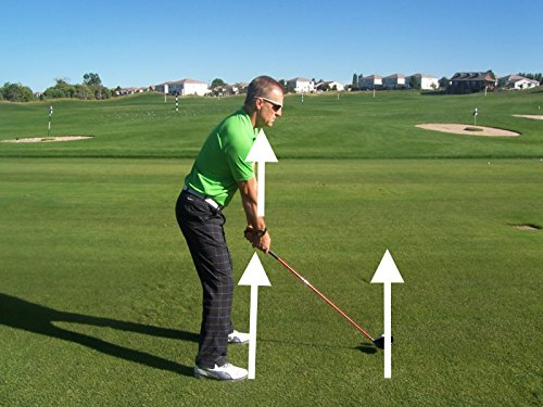 Club Face Path 101.  Set Up for Success. (Pre-golf-clubs)