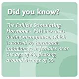 Menopause Test - FSH (2 Stk)