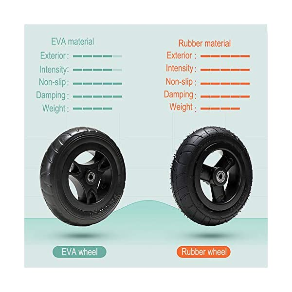 GSDZSY - Adjustable Size Children Kids Tricycle,EVA Tire/Rubber Tire Non-slip And Wear Resistant,easy Installation,Suitable For Children 18 Months - 5 Years Old,Red_EVA GSDZSY ❀ Material: High-carbon steel +ABS+EVA tire / rubber tire ,Suitable for 18 Months to 5 years old Child, Maximum Load 30 kg ❀ Sturdy frame and light weight, the handlebar has a protective sponge cover to protect the child's forehead ❀ Baby tricycle can be quickly Dismantled and Assembled and suitable for Mother installed 2