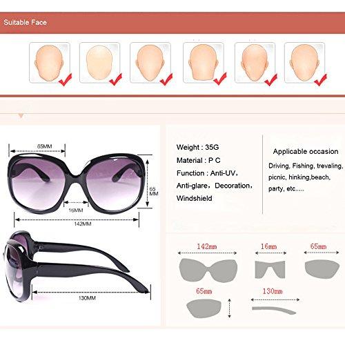 2fbaa502589709 Action BLDEN Damen Sonnen Brillen Große Schachtel Mode Brillen ...