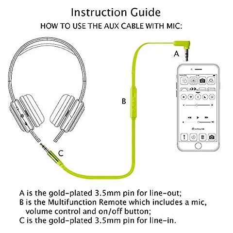 Jabees Triple Câble audio pour casque/oreillette casque de 3,5 mm vers fiche 3,5 mm stéréo, entrée AUX, avec Inline, télécommand