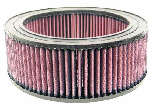 K&N E-9031 Sostituzione del filtro dell'aria