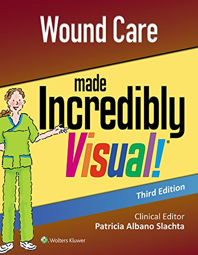 Wound Care Made Incredibly Visual! (Incredibly Easy! Series®) (English Edition)