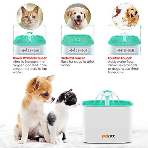 Zoom IMG-3 petacc fontana per gatti erogatore