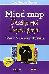 Mind map, dessine-moi l'intelligence
