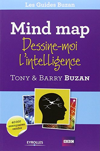 Mind Map: Dessine-moi l'intelligence.