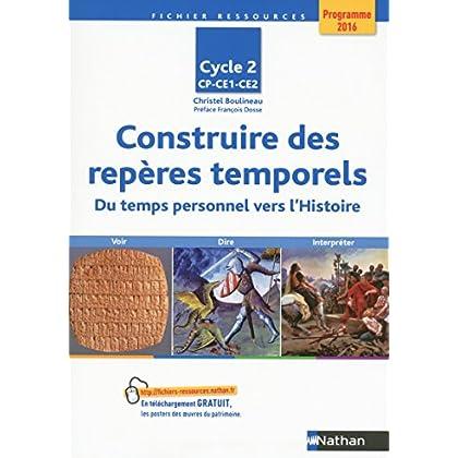 Construire des repères temporels - Du temps personnel vers l'histoire - CP - CE1 - CE2