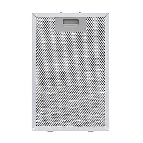 Klarstein Aluminium Replacement Fat Filter 21 x 32 cm