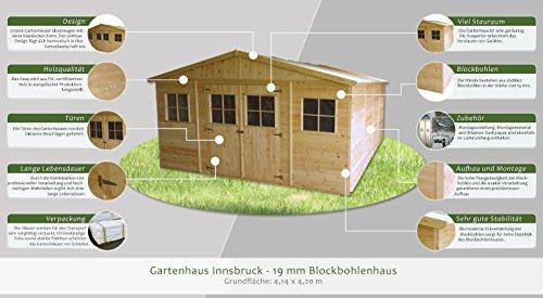 gartenhuette-innsbruck-414-x-420-meter-aus-19mm-blockbohlen-2