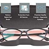 Intellilens® Women Blue Cut Zero Power Premium Spectacles with Anti-glare for Eye Protection