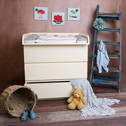 Babyzimmer einrichten mit uns ein kinderspiel for Ikea kinderspiel