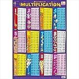 Posters Educatifs/les Tables de Multiplication