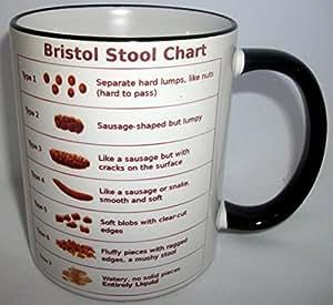 Bristol Stool Chart Ceramic Mug Amazoncouk Kitchen Amp Home