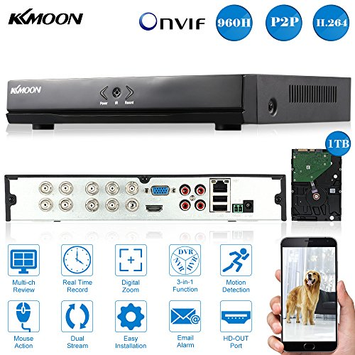 kkmoon 4 CH komplett 1080 N/720P AHD DVR HVR NVR HDMI P2P Cloud Netzwerk ONVIF Digital Video Recorder + 1 TB HDD Play Android/iOS App Freien CMS Browser Blick Motion Detection Email Alarm -