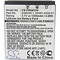 CS batería, 1250 mAh Li-Ion compatible con [Minox] DC 1011,