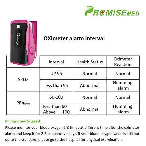 Pulse Oximeter - PRCMISEMED Pro Series F9 Fingertip Saturation