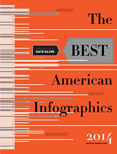 Best American Infographics 2014 /Anglais