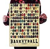 PWERWOTAM Maglie Set Aggregati/Basket Jersey Vestiti/Carta Kraft/Poster Bar/Retro Poster/Pittura Decorativa 51X35,5 Cm