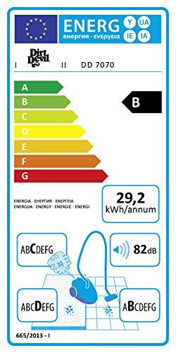Dirt Devil Rebel DD7070-3 Bodenstaubsauger mit Beutel (EEK B, 800 Watt Hocheffizienzmotor, 2,0 L Staubbeutelvolumen, HEPA Media 13 Ausblasfilter) metal-grey -