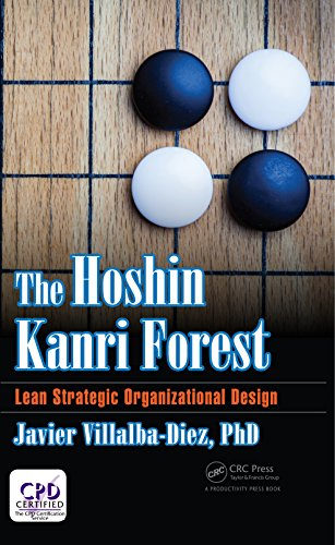 The Hoshin Kanri Forest: Lean Strategic Organizational Design (English Edition)