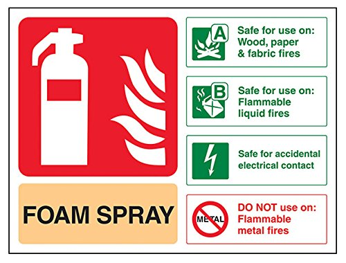vsafety 11024ar-r cartello estintore, schiuma spray ID sicuro per contatti elettrici, plastica rigida, orizzontale, 200mm x 150mm, colore: beige/nero/verde/rosso