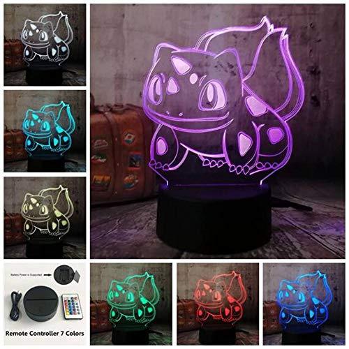 ClockGH Niedlichen Anime Cartoon Charakter Tasche nachtlicht tischlampe Fernbedienung USB Touch bunten gradienten Kind Kind - Charakter Tasche