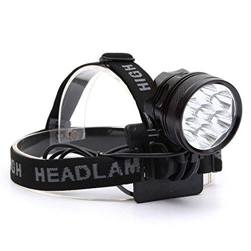 REFURBISHHOUSE 10000 Lumen LED Fahrrad Scheinwerfer Kopflampe Stirnlampe Headlampe