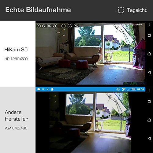 HiKam S5 mini drahtlose IP Überwachungs-Kamera (HD - 3