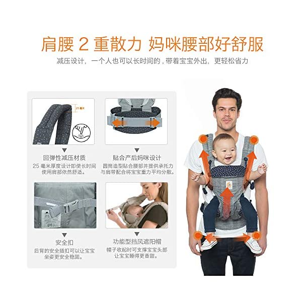 ERGObaby Baby Carrier for Newborn to Toddler, 4-Position Omni 360 Star Dust, Ergonomic Child Carrier Backpack Ergobaby Baby carrier with 4 ergonomic wearing positions: parent facing, on the back, on the hips and on the front facing outwards. Adapts to baby's growth: Infant baby carrier newborn to toddler (7-33 lbs./ 3.2 to 20 kg), no infant insert needed. Tuck-away baby hood for sun protection (UPF 50+) and privacy. NEW - Maximum comfort for parent: Longwear comfort with lumbar support waistbelt and extra cushioned shoulder straps. 6