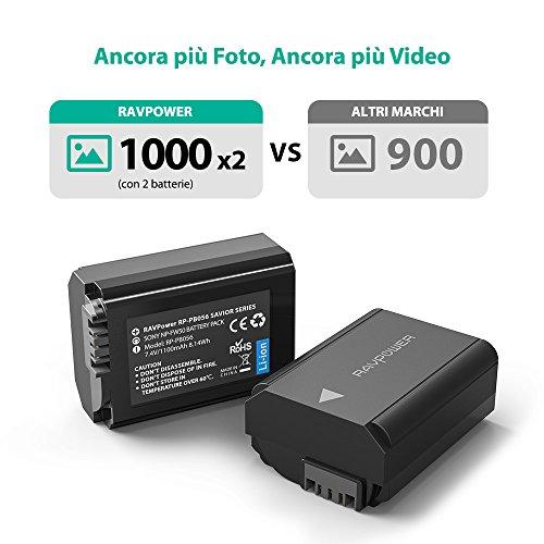 Sony-NP-FW50-Confezione-da-2-RAVPower-Doppio-Caricatore-con-2-Batterie-di-Ricambio-da-1100mAh-100-Compatibile-Sony-NEX-3-NEX-5-NEX-C3-NEX-F3-SLT-A33-SLT-A35-SLT-A37-SLT-A55V-Cyber-shot-DSC-RX10-Alpha-