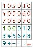 eins-zwei-drei - Mathematik: 2. Schuljahr - Ziffernkarten, Rechenzeichen: Kartonbeilagen. 10 Stück im Beutel