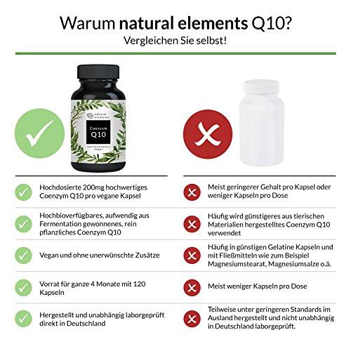 Coenzym Q10-200mg pro Kapsel – Preis-Leistungs-Sieger 2018* – 120 vegane Kapseln – Premium Q10 aus pflanzlicher Fermentation – Laborgeprüft, hochdosiert, vegan & hergestellt in