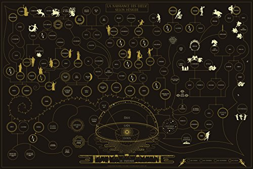 Affiche la naissance des dieux selon Hésiode