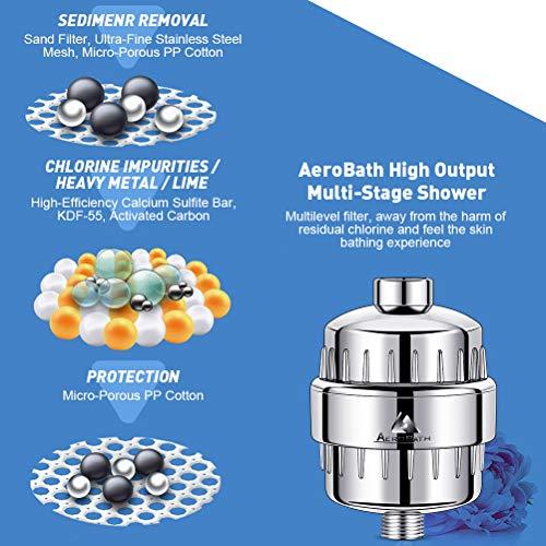 Aerobath 2019 Filtro per Acqua Doccia Depuratore, Alta Pressione Universale Filtri Doccia, Nuove cartucce di solfito di calcio e KDF, filtra cloro, metalli pesanti