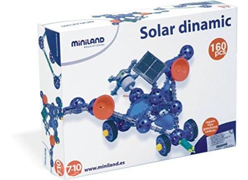 Imagen 5 de Miniland - Solar dinamic (94104)