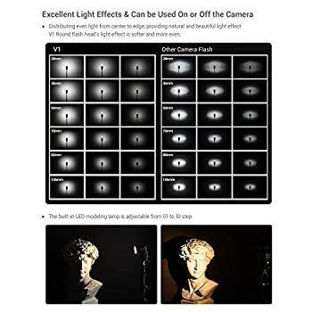 Godox V1F Professional Camera Flash Speedlite Speedlight Round Head Wireless 2.4G for Fuji Fujifilm X-Pro2 X-T20 X-T2 X-T1 GFX50S GFX50R Cameras for Wedding Portrait Studio Photography