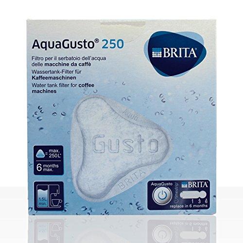 AquaGusto 250 Cu Wassertank Filter Für Kaffeemaschinen