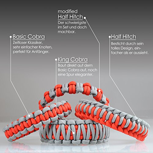 Paracord 550 self-tie bracelet set, detailed knotting instructions (English language is not guaranteed), 5 x 3 meter rope (colours: white, blush pink, magenta, turquoise, violet), 4 mm thickness, 5 x plastic click fastener (3/8 inch, 10 mm slot size), measuring tape 300 cm (3 meters), DIY bracelet, multipurpose rope, survival rope, 7 core strands, parachute cord - loadable up to 250 kg (550 lbs), tear-resistant rope of type III, great Christmas gift, by Ganzoo® brand