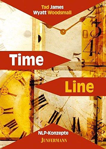 Time Line: NLP-Konzepte