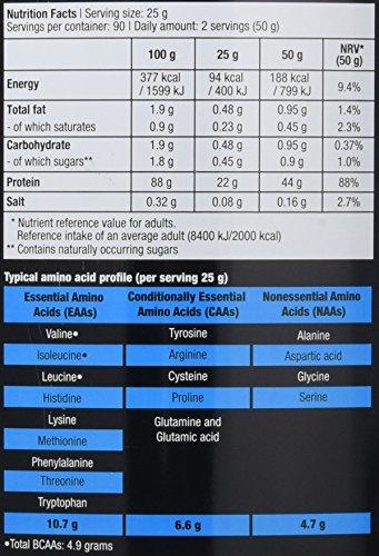 Biotech USA Iso Whey Zero Protein Lactose & Gluten Free 2.27kg (Strawberry)