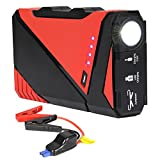 [High Quality]NEXGADGET Car Starter 12000mAh 400A Peak Portable Car Jump Starter Battery Booster Smart Power Bank Charger with LED Flash Light for Laptop Phone Tablet and More