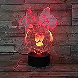 Klsoo Usb 3D Led Nachtlichter Jungen Mädchen Kind Kinder Baby Geschenk Dekorative Lichter Tischlampe Nacht Minnie Maus Abbildung