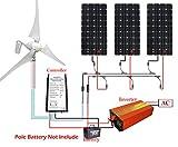 51T1753wPTL._SL160_ Energia eolica: cos'è e come funziona l'energia del vento Energia Cinetica