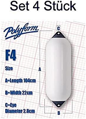POLY Forma Fender Serie F Tipo F4 – 4 Unidades