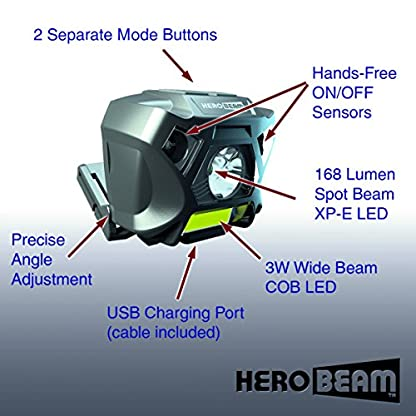 HeroBeam® Ultimate Head Torch – USB Rechargeable Headlamp for Running, Dog Walking, Biking, Camping, Reading, Homecrafts, Cycling or DIY – Hands Free ON/OFF Mode - Lightweight and Weatherproof 7