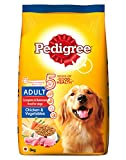 Food For Dogs Review and Comparison